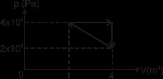 Termodinamika Iammovic
