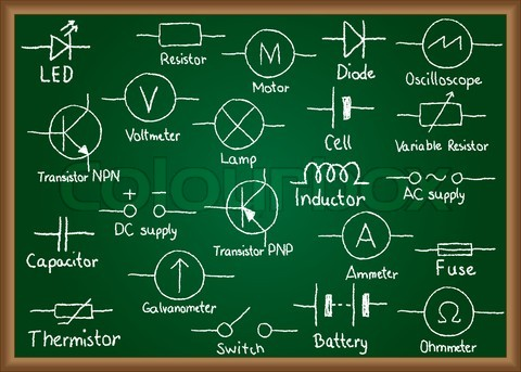 Elektronika Iammovic